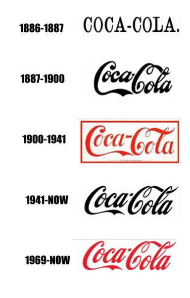 the_evolution_of_company_logos_over_time_640_05