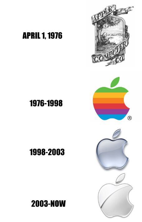 the_evolution_of_company_logos_over_time_640_high_02