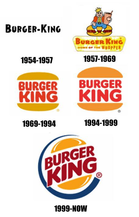 the_evolution_of_company_logos_over_time_640_high_03
