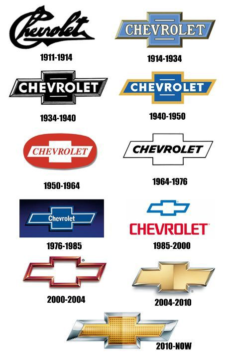 the_evolution_of_company_logos_over_time_640_high_04
