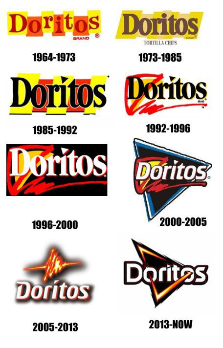 the_evolution_of_company_logos_over_time_640_high_06