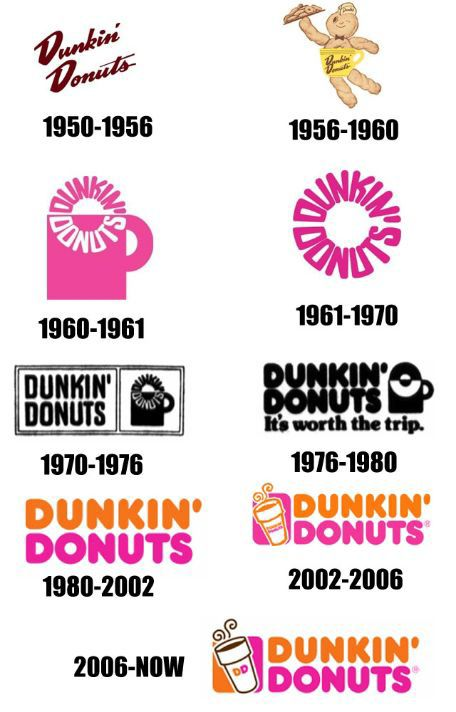 the_evolution_of_company_logos_over_time_640_high_08