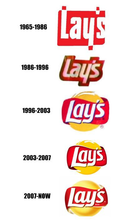 the_evolution_of_company_logos_over_time_640_high_10