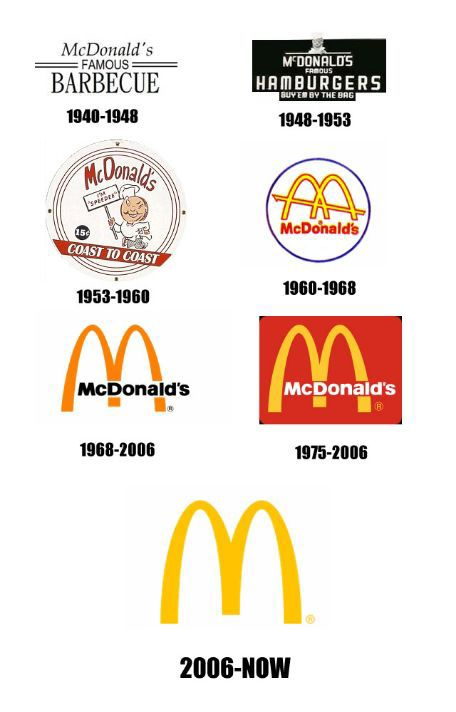the_evolution_of_company_logos_over_time_640_high_11
