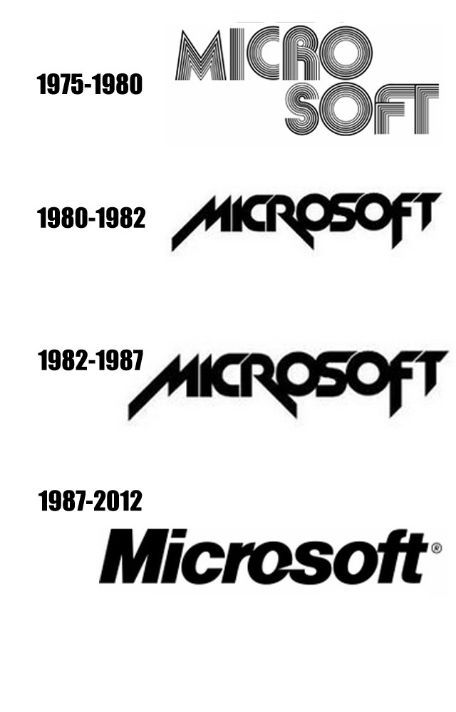 the_evolution_of_company_logos_over_time_640_high_12