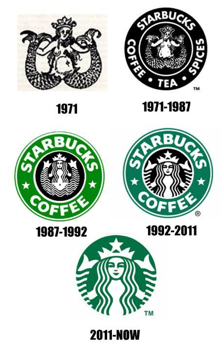 the_evolution_of_company_logos_over_time_640_high_17