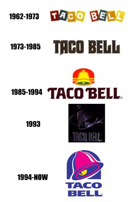 the_evolution_of_company_logos_over_time_640_high_18