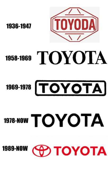 the_evolution_of_company_logos_over_time_640_high_19